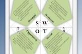 Πως θα εφαρμόσετε μια Ανάλυση SWOT στην επιχείρηση σας